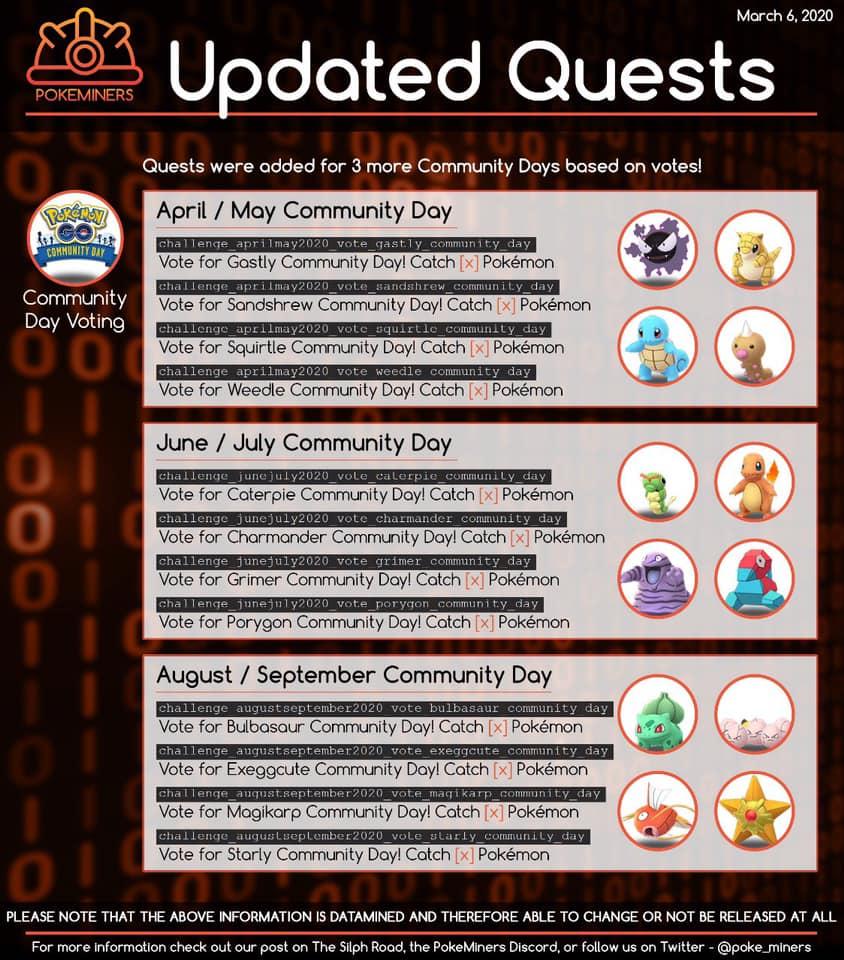 futuros dias de la comunidad